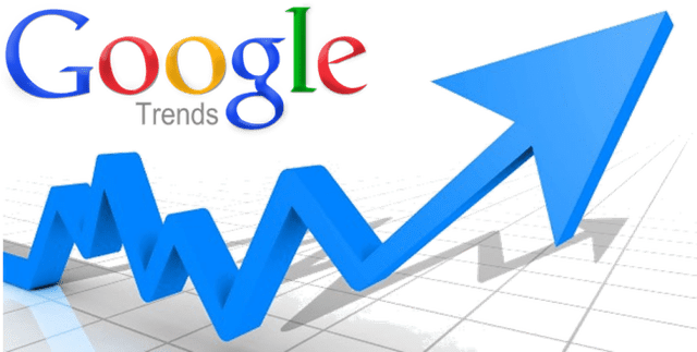 @sharmapk752's cover photo for '4 Ways Google Trends Can Help You Grow Your Business - Trionds'