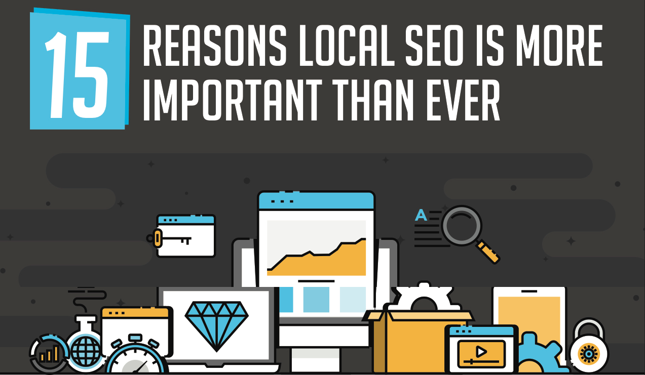 @mansuri_salman's cover photo for '[Infographic] Why Local SEO is More Important than Ever in 2019?'