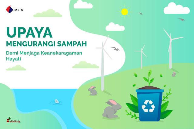 @delonixvanesta's cover photo for 'Ella Fitria: Upaya Mengurangi Sampah Demi Melindungi Bumi dan Keanekaragaman Hayati'