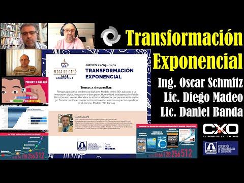 @schmitzoscar's cover photo for 'Los cambios de paradigma en la transformación exponencial - Mesa de Café Alas Argentina (21 Mayo 2020)'